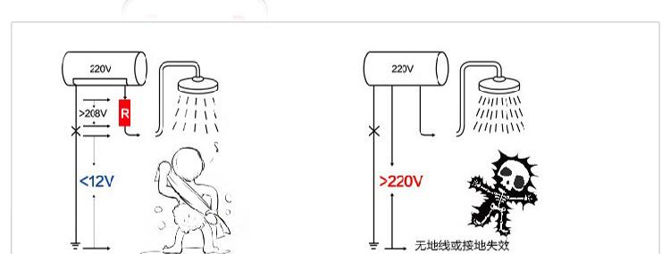 海尔热水器ec8003-g